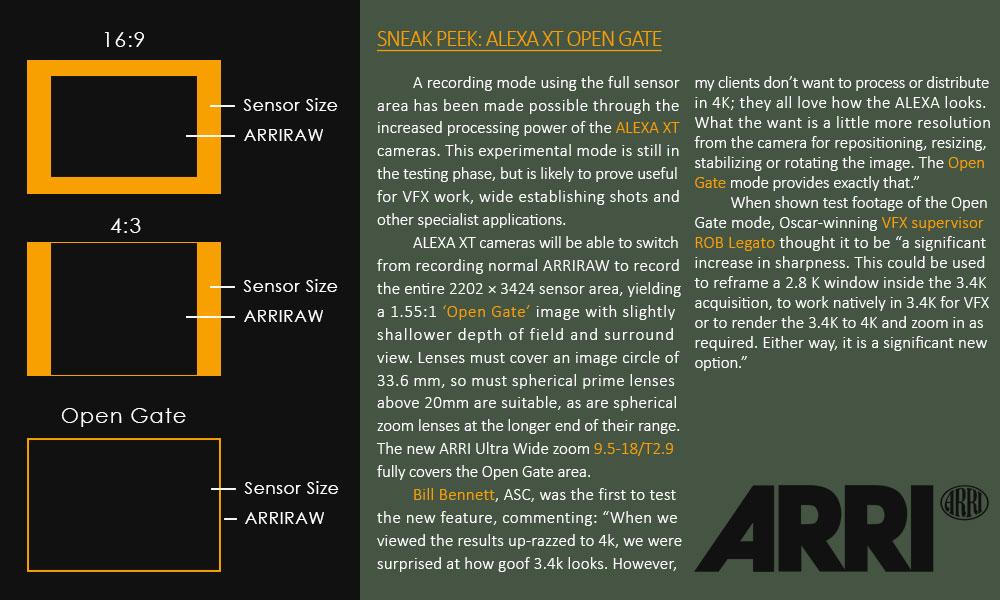 فناوری ARRI ALEXA XT Open Gate